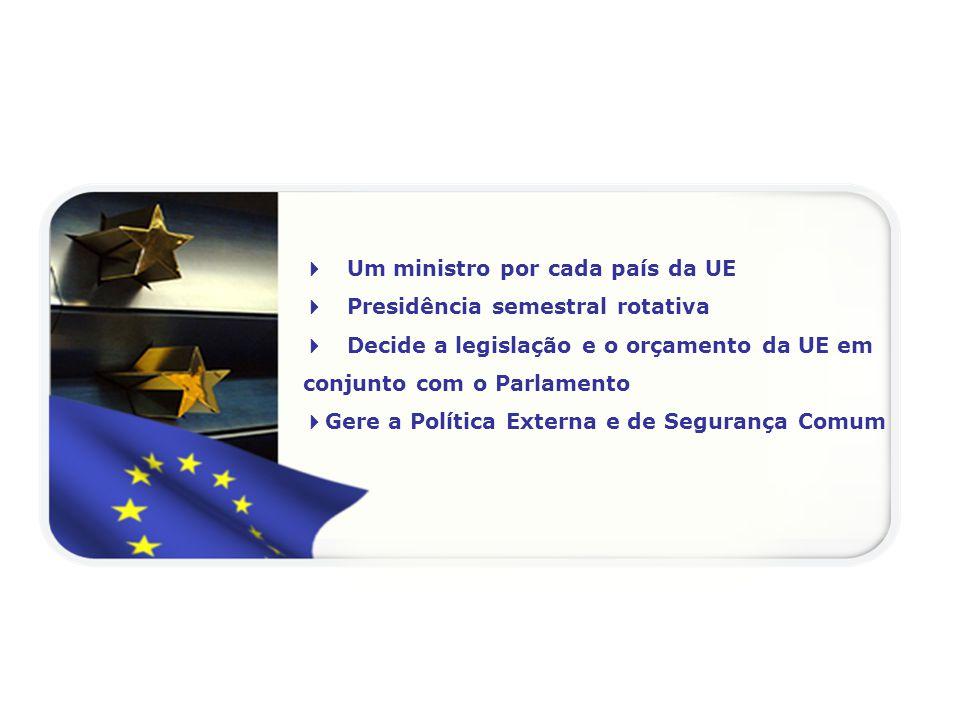 Um ministro por cada país da UE Presidência semestral rotativa Decide a legislação e o orçamento da UE em conjunto com o Parlamento Gere a Política Ex