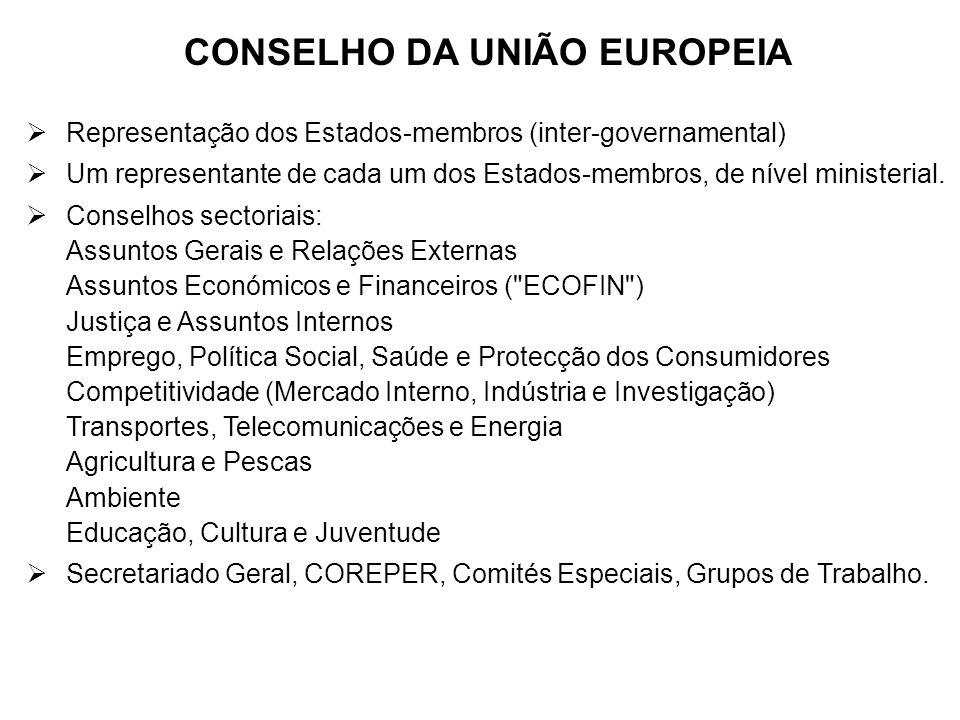 CONSELHO DA UNIÃO EUROPEIA Representação dos Estados-membros (inter-governamental) Um representante de cada um dos Estados-membros, de nível ministeri
