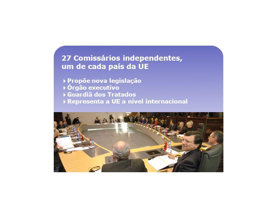 27 Comissários independentes, um de cada país da UE Propõe nova legislação Órgão executivo Guardiã dos Tratados Representa a UE a nível internacional