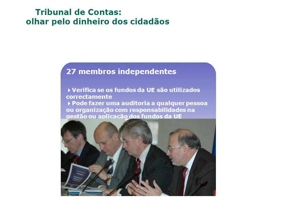 O Tribunal de Contas: olhar pelo dinheiro dos cidadãos 27 membros independentes Verifica se os fundos da UE são utilizados correctamente Pode fazer um