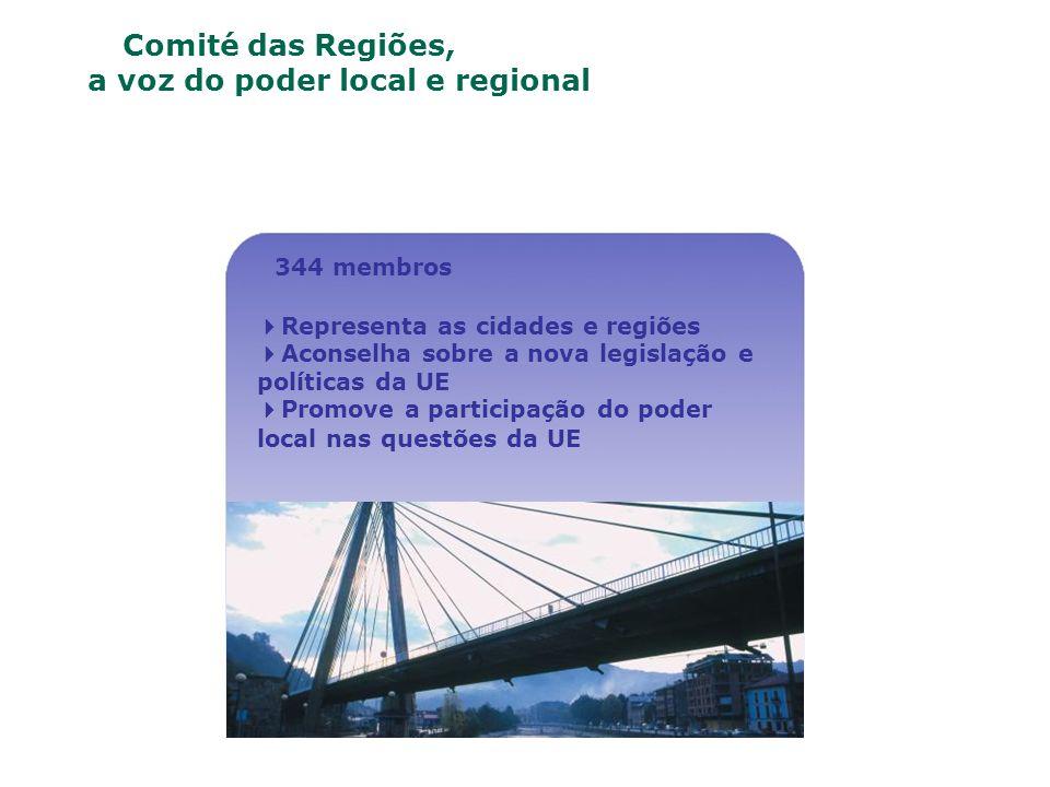O Comité das Regiões, a voz do poder local e regional 344 membros Representa as cidades e regiões Aconselha sobre a nova legislação e políticas da UE