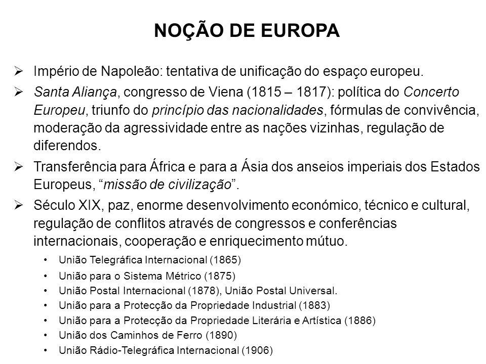 NOÇÃO DE EUROPA Império de Napoleão: tentativa de unificação do espaço europeu. Santa Aliança, congresso de Viena (1815 – 1817): política do Concerto