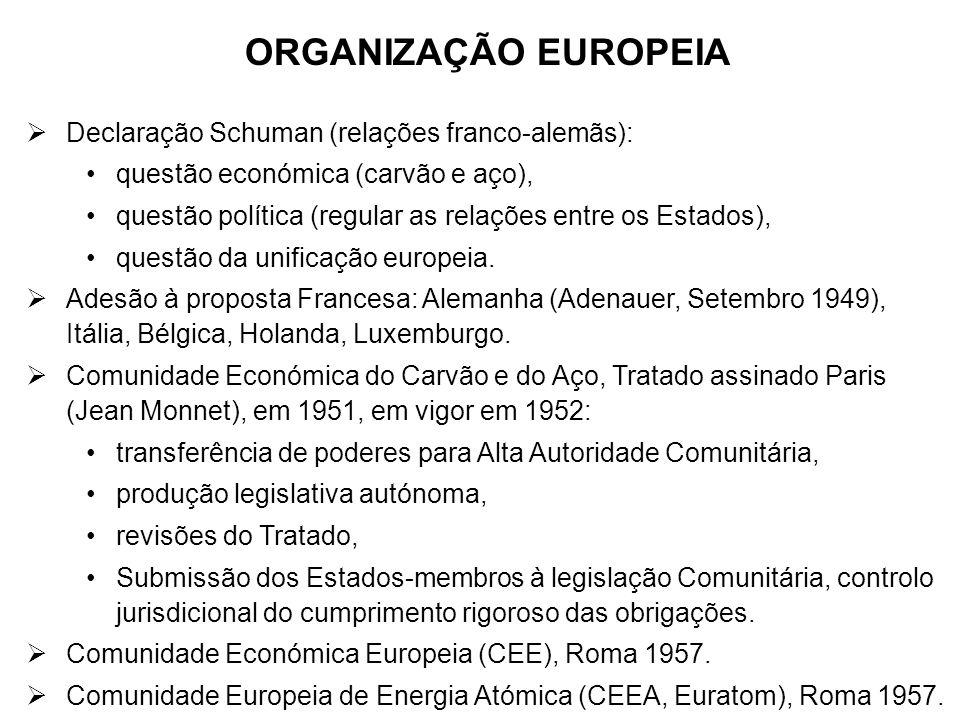 ORGANIZAÇÃO EUROPEIA Declaração Schuman (relações franco-alemãs): questão económica (carvão e aço), questão política (regular as relações entre os Est