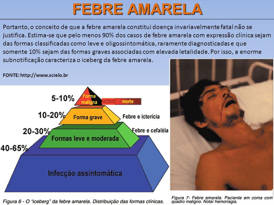FEBRE AMARELA Portanto, o conceito de que a febre amarela constitui doença invariavelmente fatal não se justifica. Estima-se que pelo menos 90% dos ca