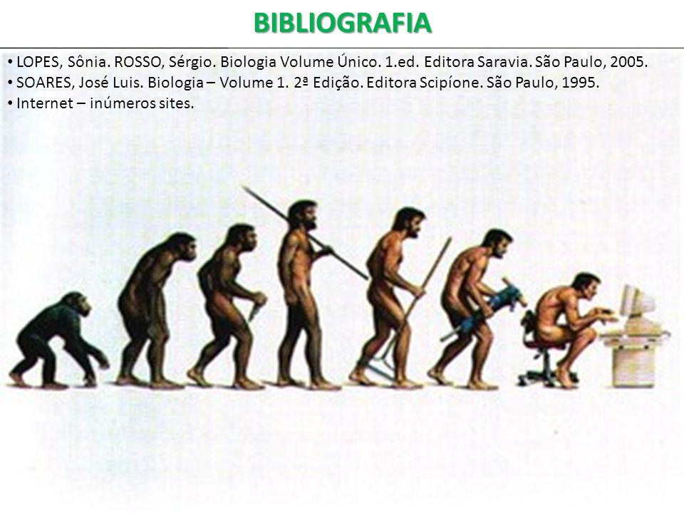 BIBLIOGRAFIA LOPES, Sônia. ROSSO, Sérgio. Biologia Volume Único. 1.ed. Editora Saravia. São Paulo, 2005. SOARES, José Luis. Biologia – Volume 1. 2ª Ed