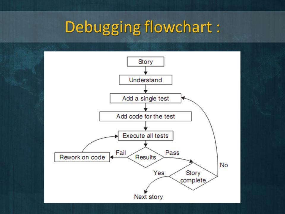 Debugging flowchart :