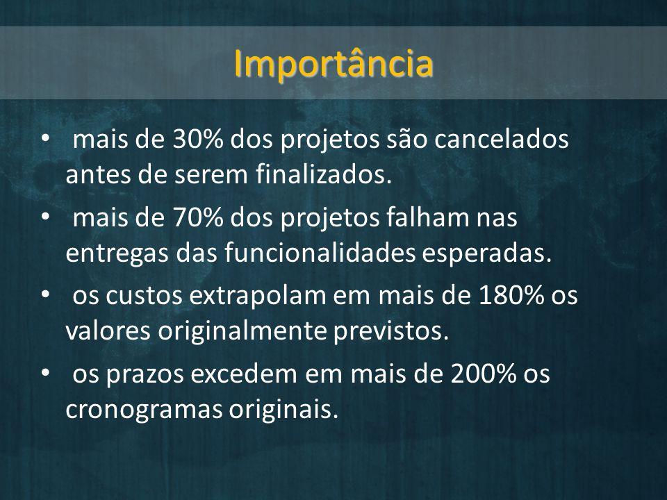 Importância mais de 30% dos projetos são cancelados antes de serem finalizados. mais de 70% dos projetos falham nas entregas das funcionalidades esper