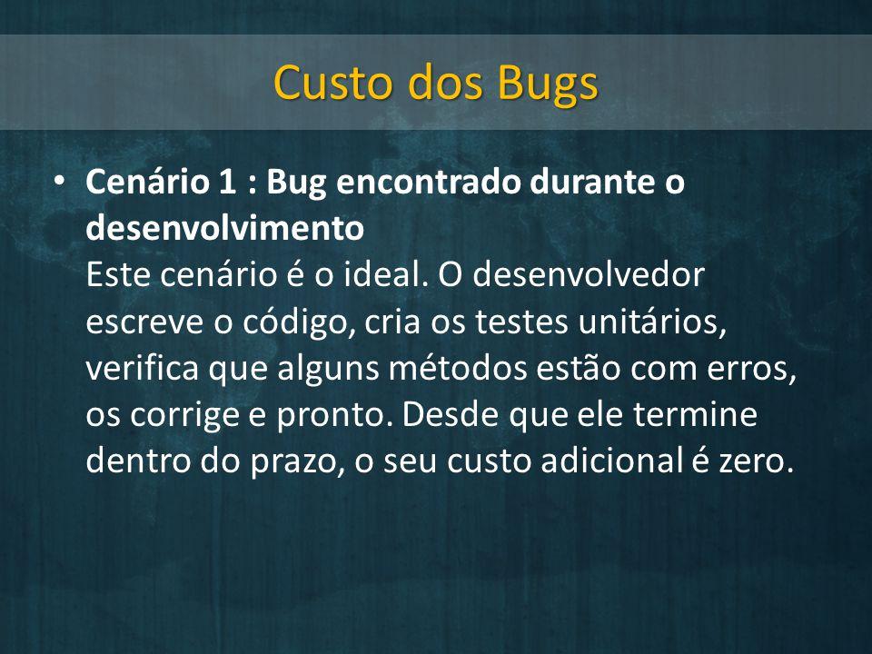 Custo dos Bugs Cenário 1 : Bug encontrado durante o desenvolvimento Este cenário é o ideal. O desenvolvedor escreve o código, cria os testes unitários