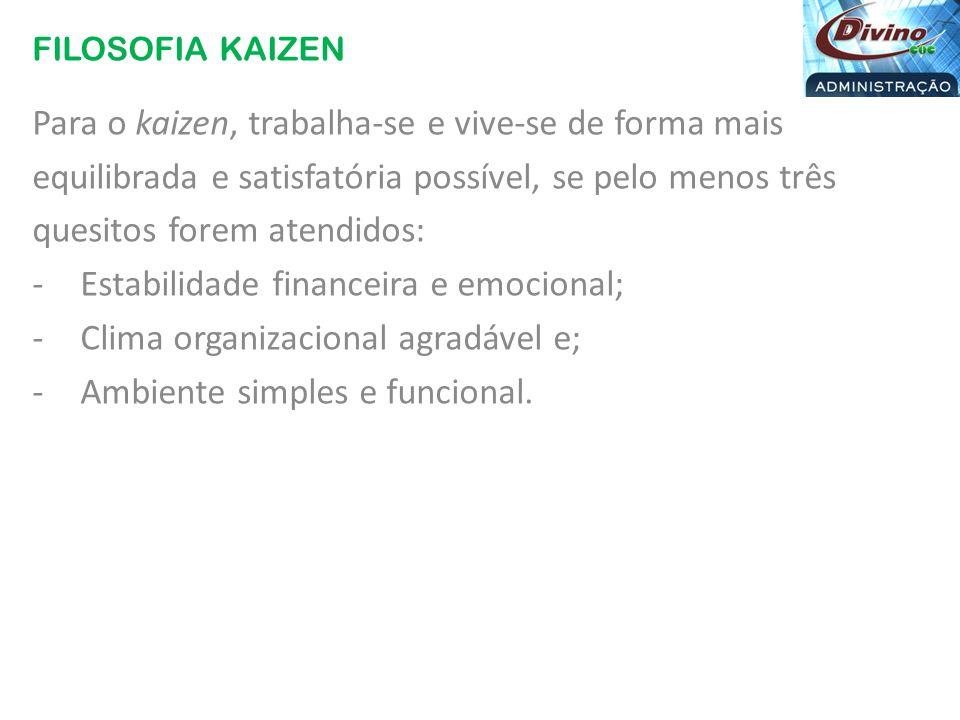 FILOSOFIA KAIZEN E OS 5`S Os 5s s são conceitos que funcionam como base do kaizen.