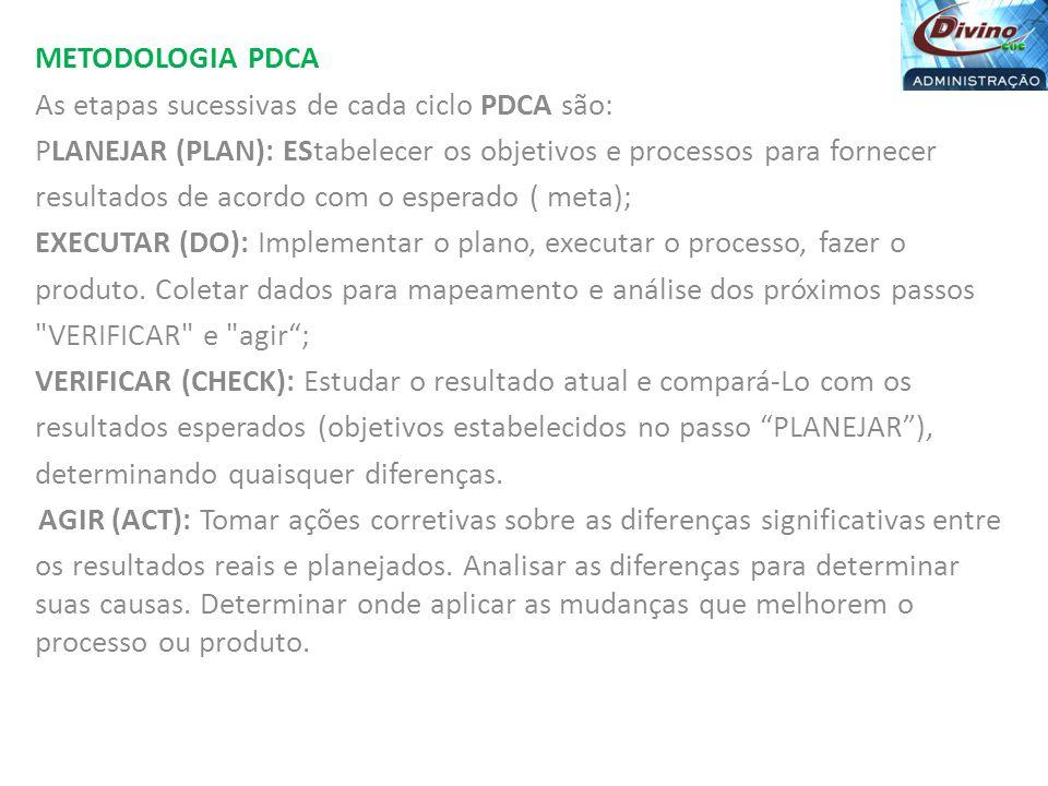 METODOLOGIA OU CICLO PDCA Quando aplicado junto ao sgq pode implementar ações para atingir a melhoria contínua, assegurar a operação e controle dos processos produtivos.