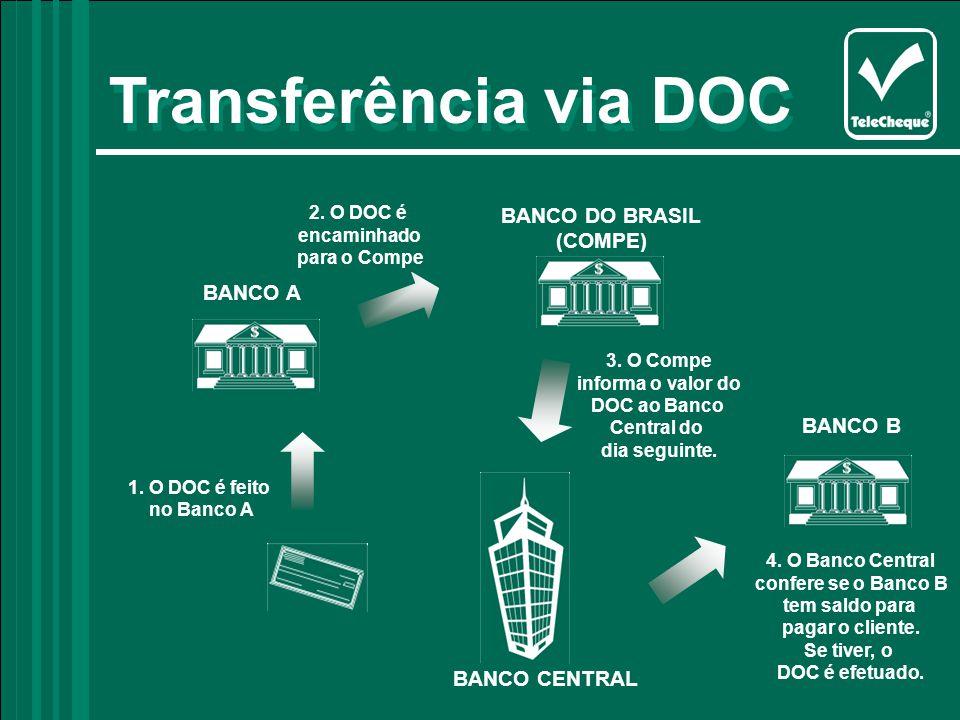 BANCO CENTRAL 2.O DOC é encaminhado para o Compe BANCO A 3.