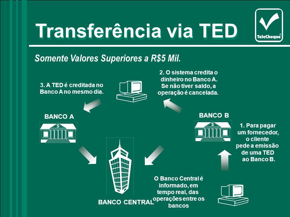 BANCO CENTRAL 3.A TED é creditada no Banco A no mesmo dia.