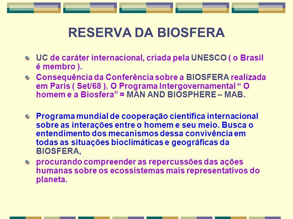 RESERVA DA BIOSFERA UC de caráter internacional, criada pela UNESCO ( o Brasil é membro ). Consequência da Conferência sobre a BIOSFERA realizada em P