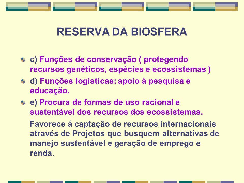 RESERVA DA BIOSFERA c) Funções de conservação ( protegendo recursos genéticos, espécies e ecossistemas ) d) Funções logísticas: apoio à pesquisa e edu