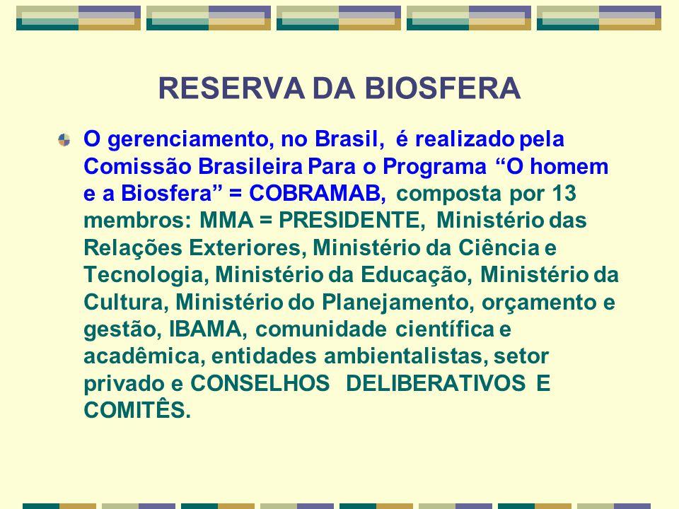 RESERVA DA BIOSFERA O gerenciamento, no Brasil, é realizado pela Comissão Brasileira Para o Programa O homem e a Biosfera = COBRAMAB, composta por 13