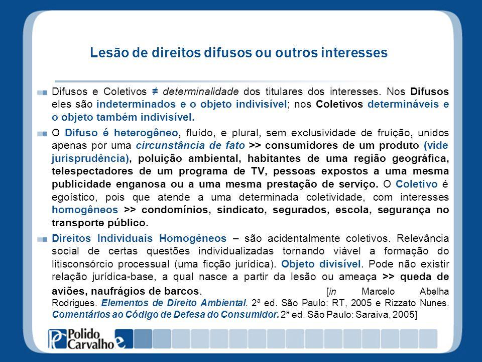 Direito Ambiental no Brasil CF de 1988, art.