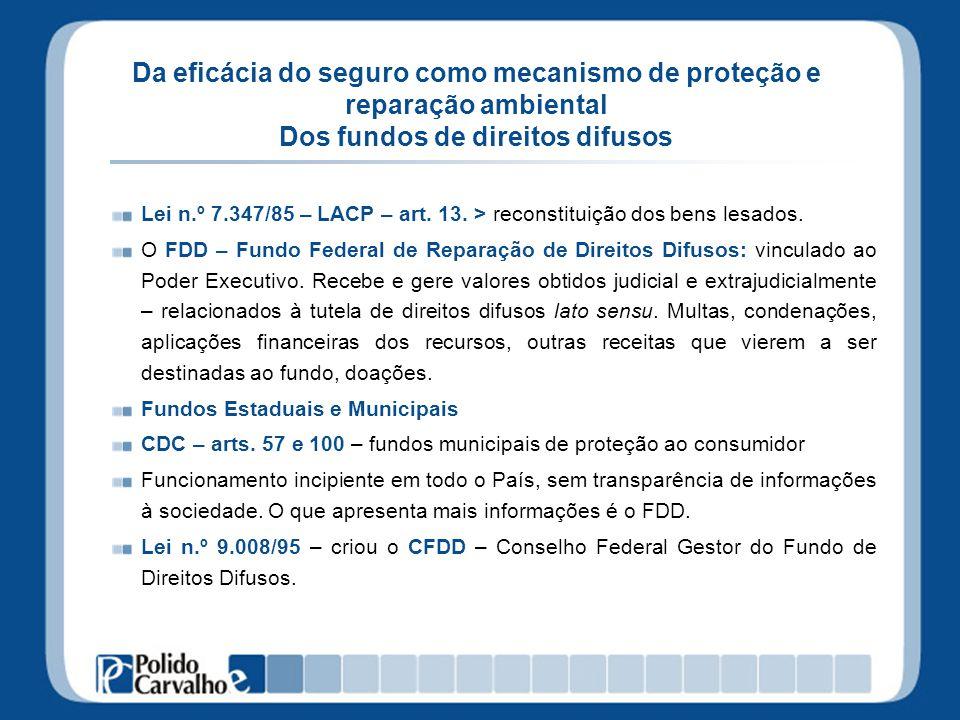 Da eficácia do seguro como mecanismo de proteção e reparação ambiental Dos fundos de direitos difusos Lei n.º 7.347/85 – LACP – art. 13. > reconstitui