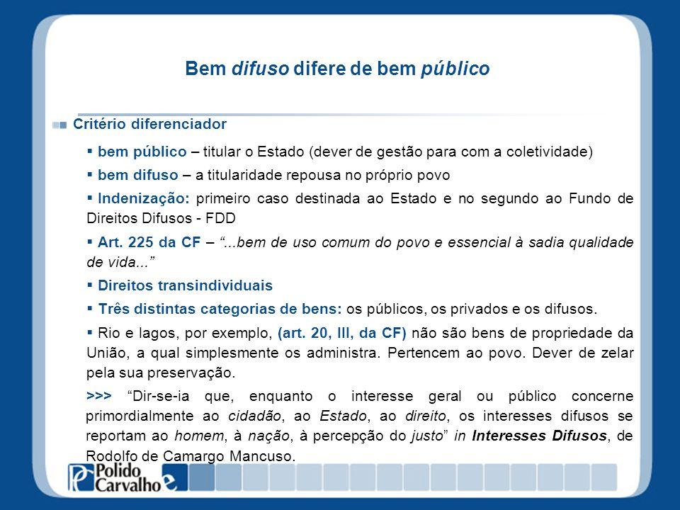 (11) 5181 1312 - (11) 9454 4435 walter@polidoconsultoria.com.br www.polidoconsultoria.com.br Polido e Carvalho Consultoria em Seguros e Resseguros Ltda.