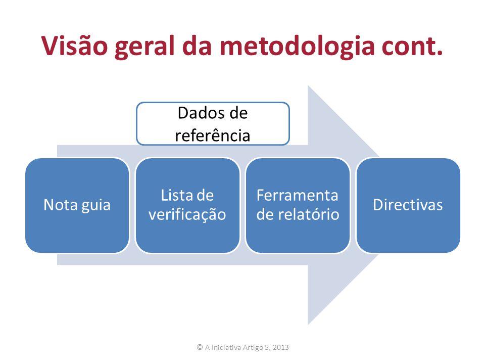 Visão geral da metodologia cont. Nota guia Lista de verificação Ferramenta de relatório Directivas © A Iniciativa Artigo 5, 2013 Dados de referência