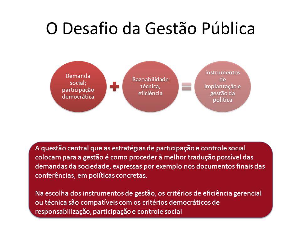 O Desafio da Gestão Pública Demanda social; participação democrática Razoabilidade técnica, eficiência instrumentos de implantação e gestão da polític