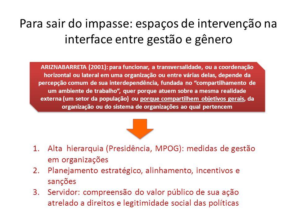 Para sair do impasse: espaços de intervenção na interface entre gestão e gênero ARIZNABARRETA (2001): para funcionar, a transversalidade, ou a coorden