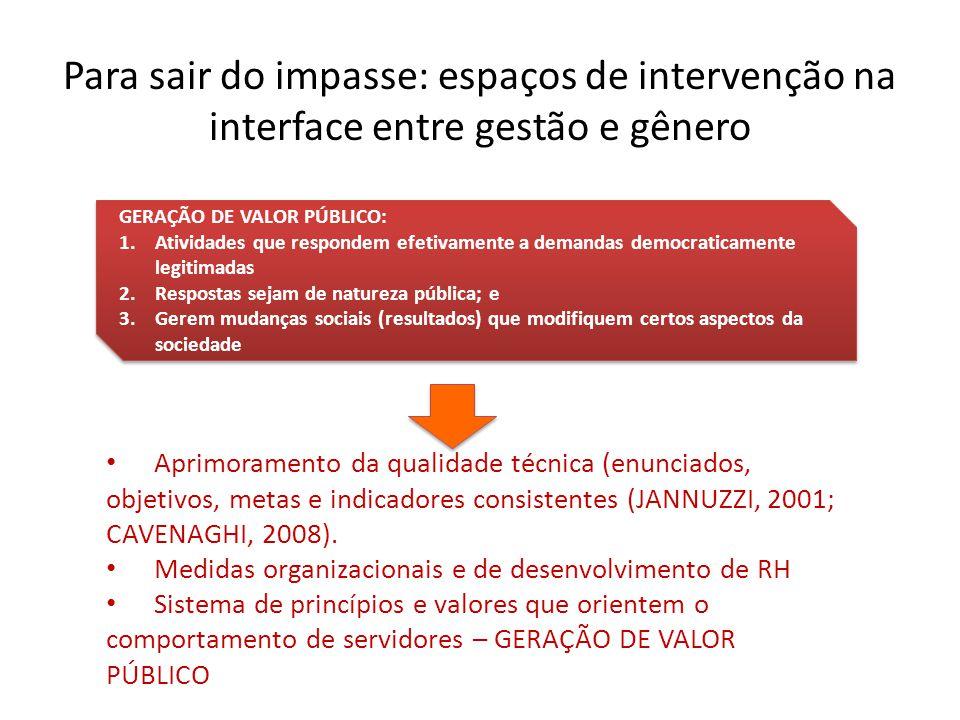 Para sair do impasse: espaços de intervenção na interface entre gestão e gênero GERAÇÃO DE VALOR PÚBLICO: 1.Atividades que respondem efetivamente a de