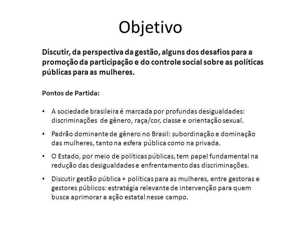 Objetivo Discutir, da perspectiva da gestão, alguns dos desafios para a promoção da participação e do controle social sobre as políticas públicas para