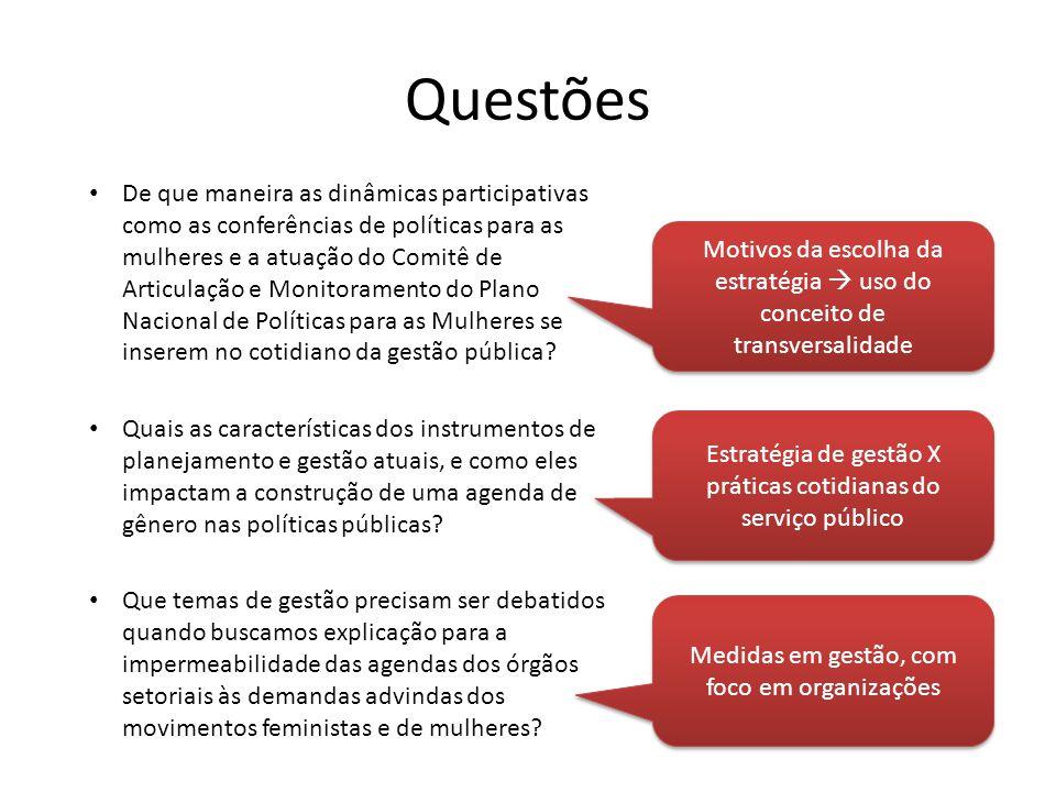 Questões De que maneira as dinâmicas participativas como as conferências de políticas para as mulheres e a atuação do Comitê de Articulação e Monitora