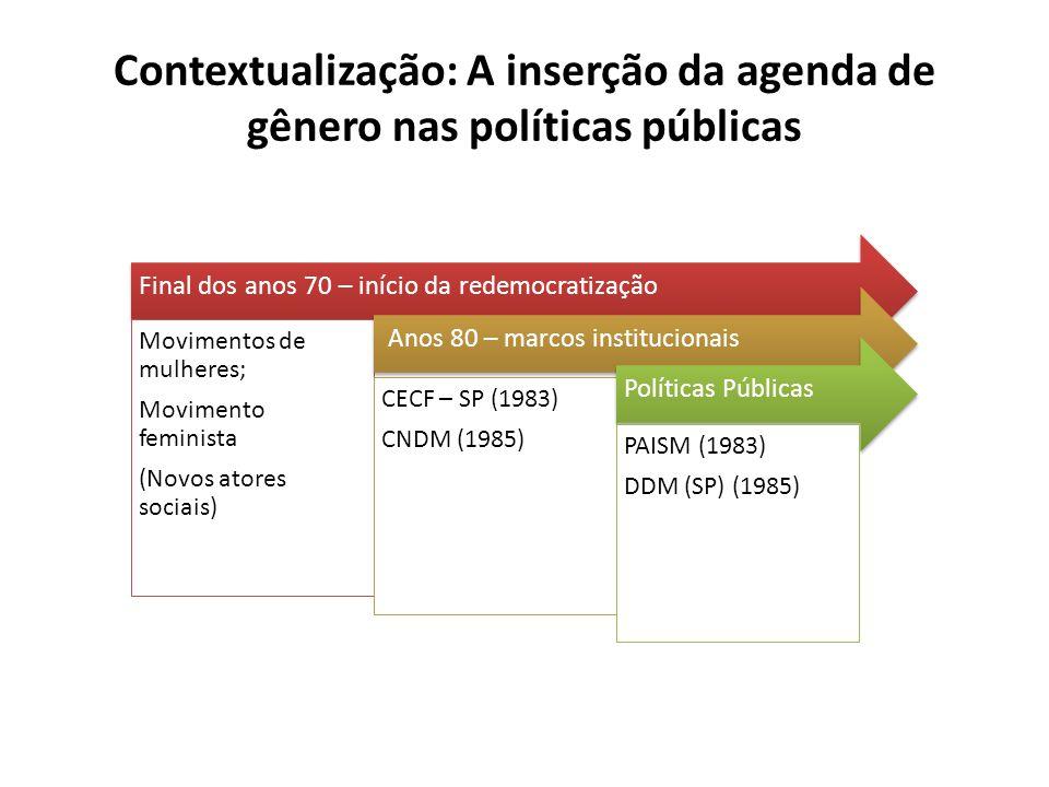 Contextualização: A inserção da agenda de gênero nas políticas públicas Final dos anos 70 – início da redemocratização Movimentos de mulheres; Movimen