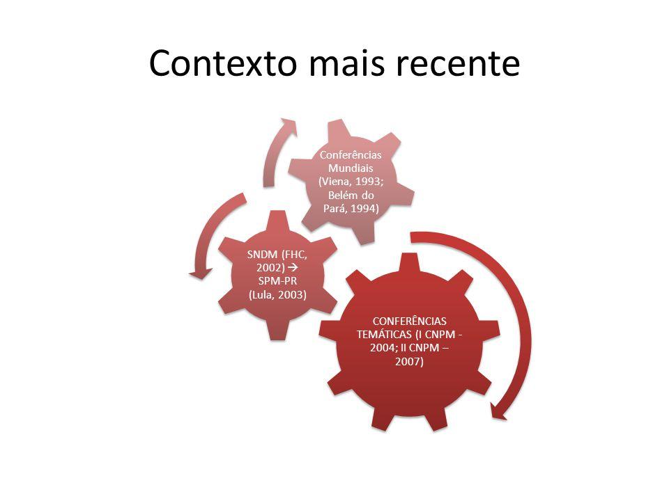 Contexto mais recente CONFERÊNCIAS TEMÁTICAS (I CNPM - 2004; II CNPM – 2007) SNDM (FHC, 2002) SPM-PR (Lula, 2003) Conferências Mundiais (Viena, 1993;
