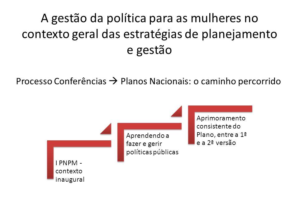A gestão da política para as mulheres no contexto geral das estratégias de planejamento e gestão I PNPM - contexto inaugural Aprendendo a fazer e geri