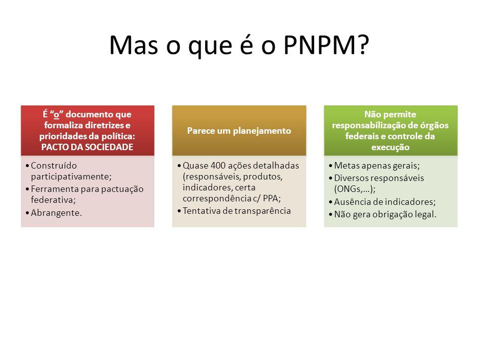 Mas o que é o PNPM? É o documento que formaliza diretrizes e prioridades da política: PACTO DA SOCIEDADE Construído participativamente; Ferramenta par