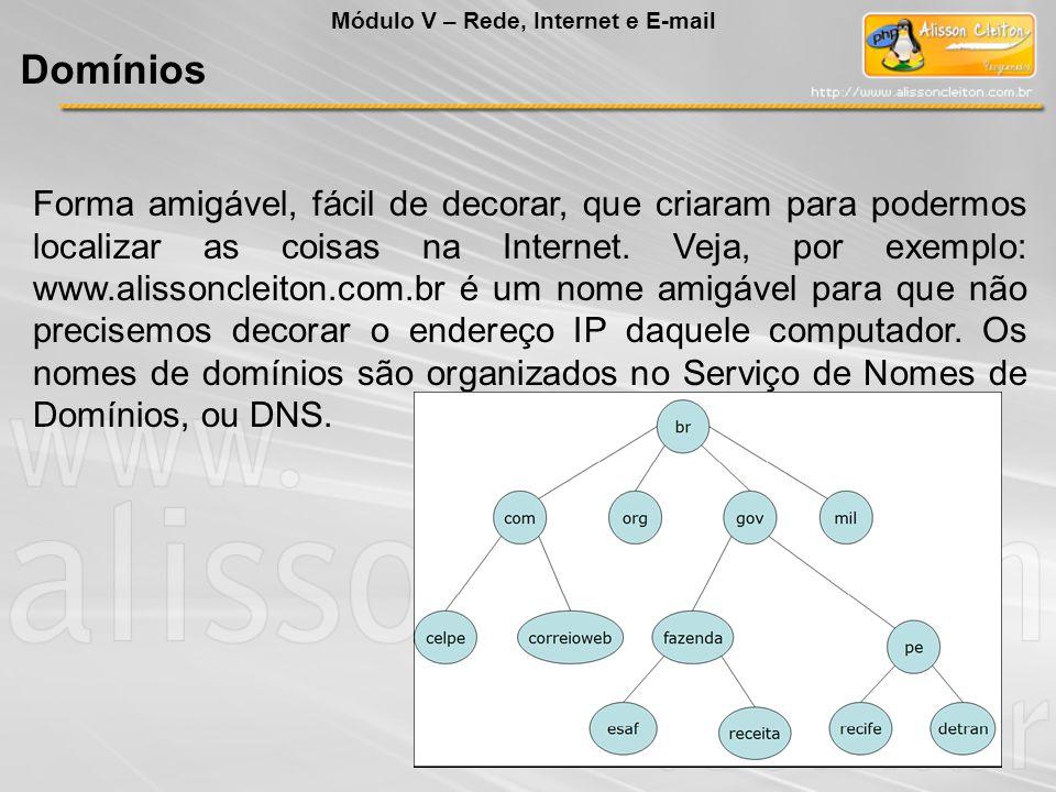 Forma amigável, fácil de decorar, que criaram para podermos localizar as coisas na Internet. Veja, por exemplo: www.alissoncleiton.com.br é um nome am