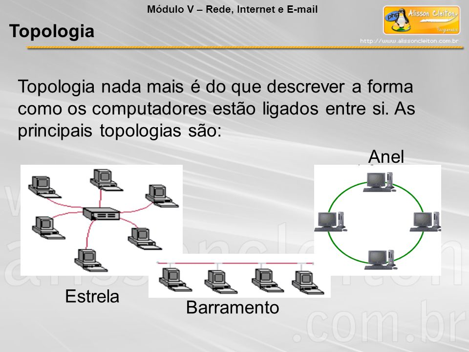 Topologia nada mais é do que descrever a forma como os computadores estão ligados entre si. As principais topologias são: Estrela Barramento Anel Topo