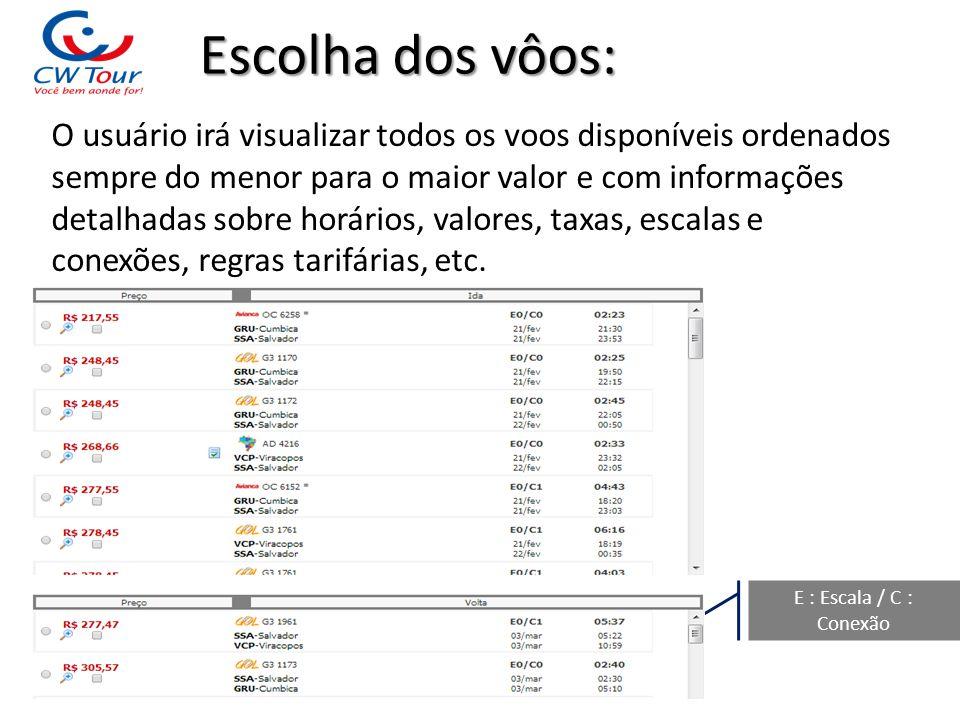 Escolha dos vôos: O usuário irá visualizar todos os voos disponíveis ordenados sempre do menor para o maior valor e com informações detalhadas sobre h