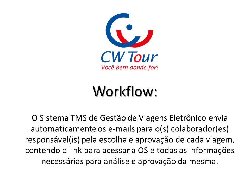 Workflow: O Sistema TMS de Gestão de Viagens Eletrônico envia automaticamente os e-mails para o(s) colaborador(es) responsável(is) pela escolha e apro