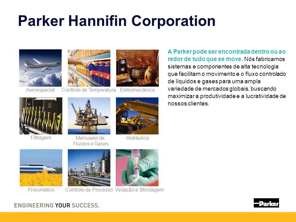 Volume A Estratégia Win da Parker é uma estratégia de negócio disciplinada e consistente, que ajudou a transformar a empresa e melhorar as operações em todo o mundo desde 2001.