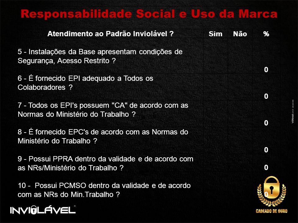 Responsabilidade Social e Uso da Marca Atendimento ao Padrão Inviolável .