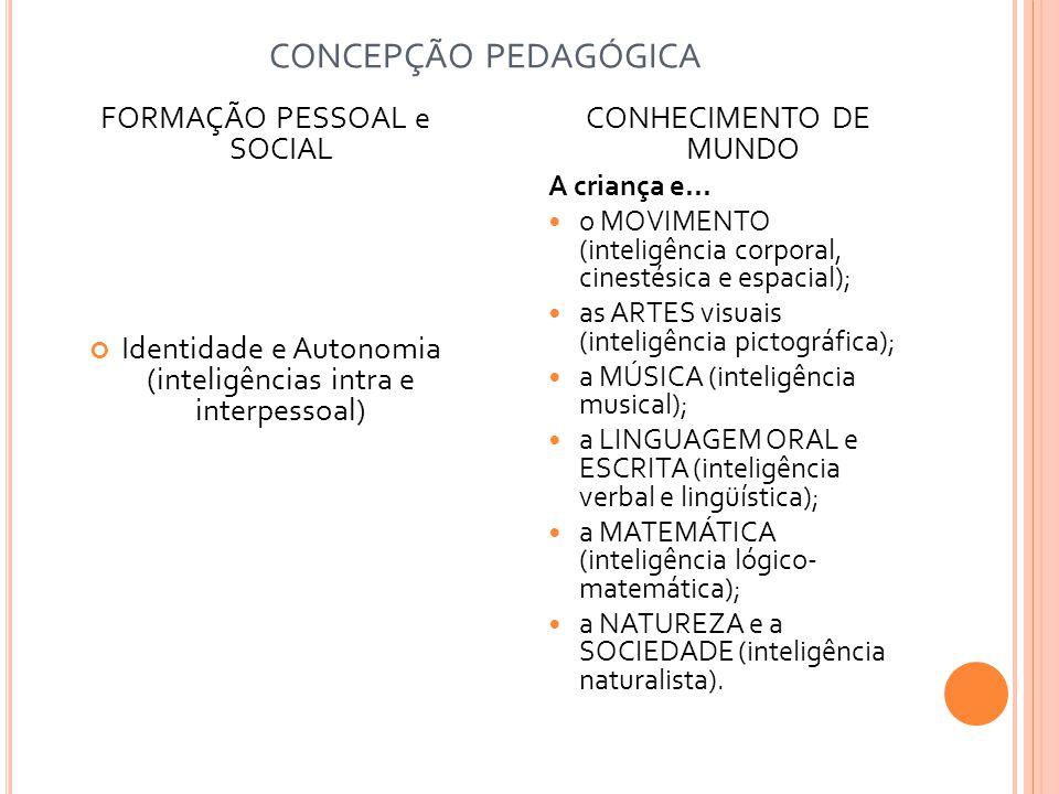 BERÇÁRIO – a partir de 3meses MATERNAL 1 – 1 ano MATERNAL 2 – 2 anos GRUPO 1 – 3 anos GRUPO 2 – 4 anos GRUPO 3 – 5 anos FORMAÇÃO PESSOAL e SOCIAL CONH