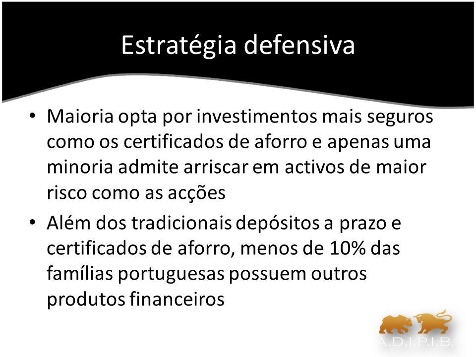 Impacto no mercado O baixo número de investidores a participar no mercado de capitais provoca uma reduzida percentagem da capitalização accionista das empresas que é detida pelas famílias portuguesas.