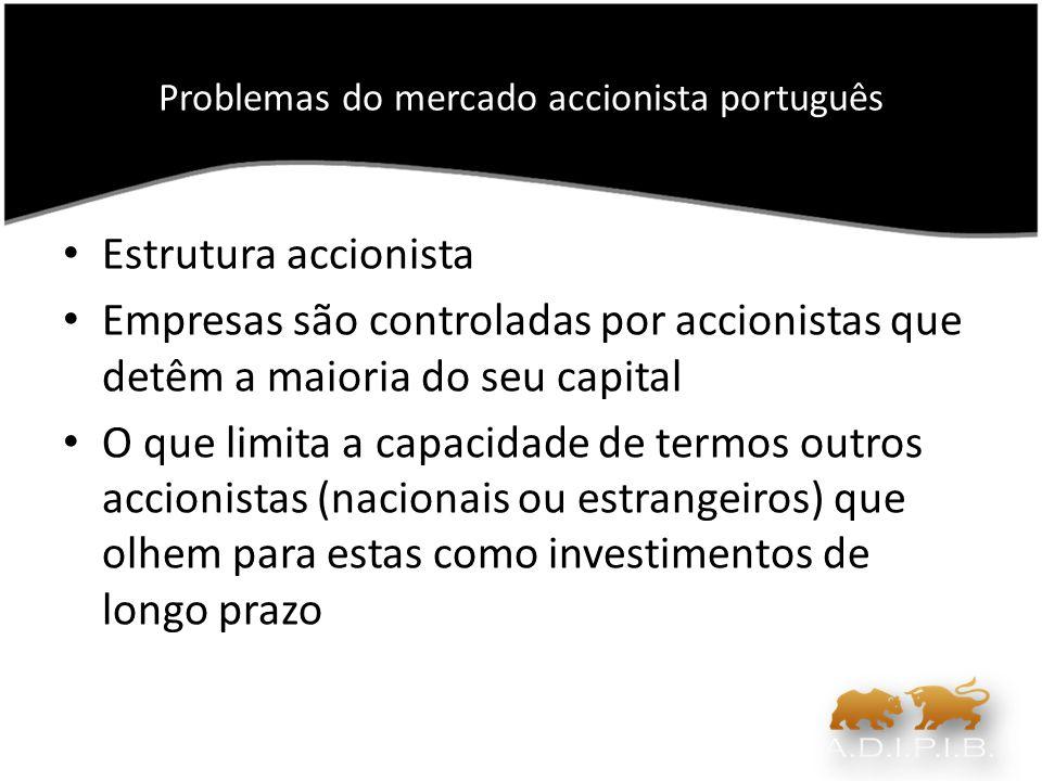 Problemas do mercado accionista português Falta de cultura bolsista do investidor médio Os investidores particulares interessam-se pela bolsa apenas quando esta está em alta Quando há uma quebra do mercado, são os primeiros a fugirem dos investimentos com maior risco O investidor médio não tem hábitos de poupança em activos de risco de longo prazo