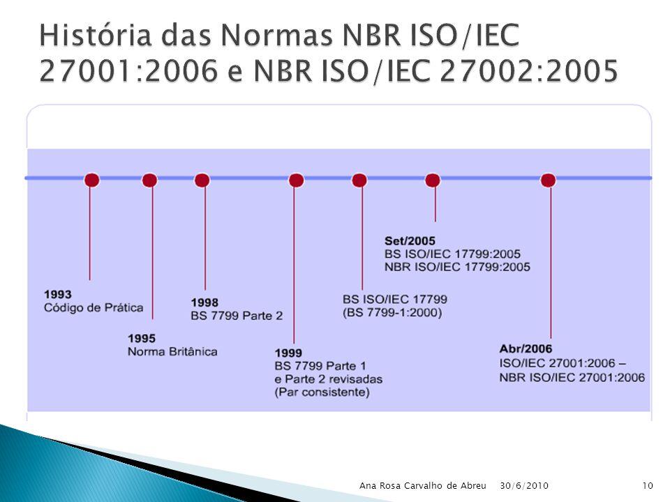 30/6/2010 Ana Rosa Carvalho de Abreu10