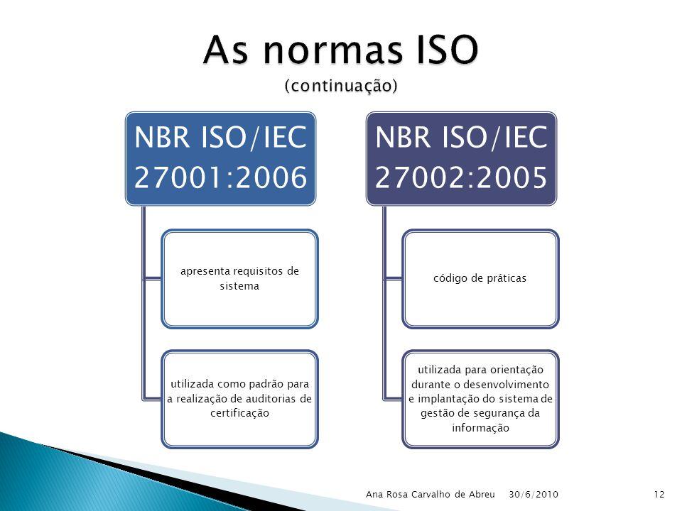 30/6/2010 Ana Rosa Carvalho de Abreu12 NBR ISO/IEC 27001:2006 apresenta requisitos de sistema utilizada como padrão para a realização de auditorias de