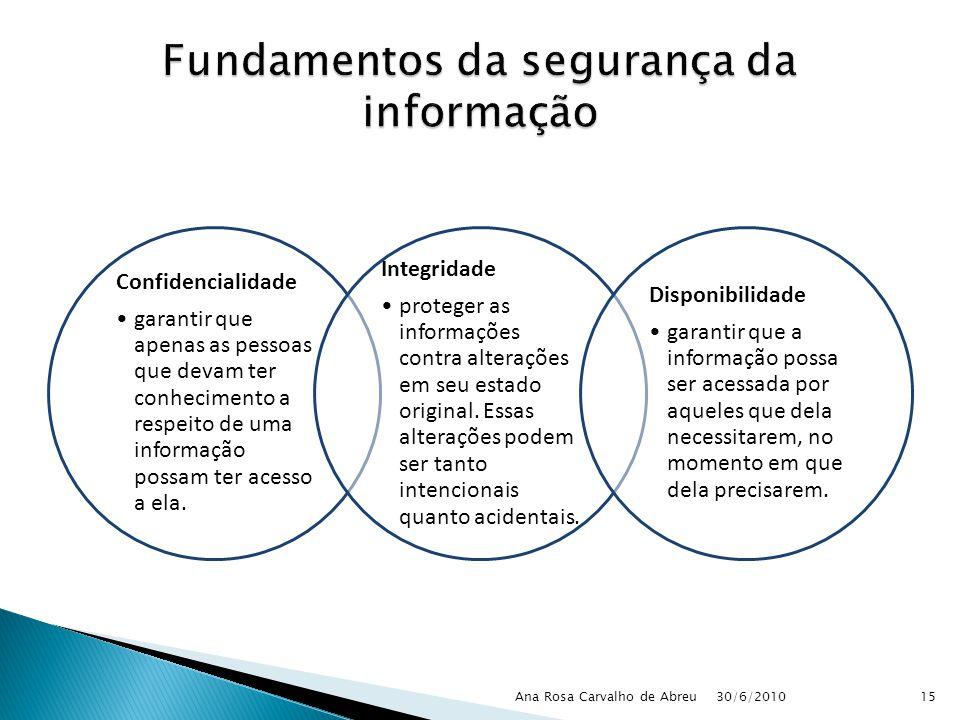 30/6/2010 Ana Rosa Carvalho de Abreu15 Confidencialidade garantir que apenas as pessoas que devam ter conhecimento a respeito de uma informação possam
