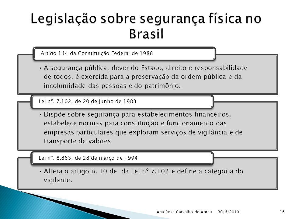 30/6/2010 Ana Rosa Carvalho de Abreu16 A segurança pública, dever do Estado, direito e responsabilidade de todos, é exercida para a preservação da ord