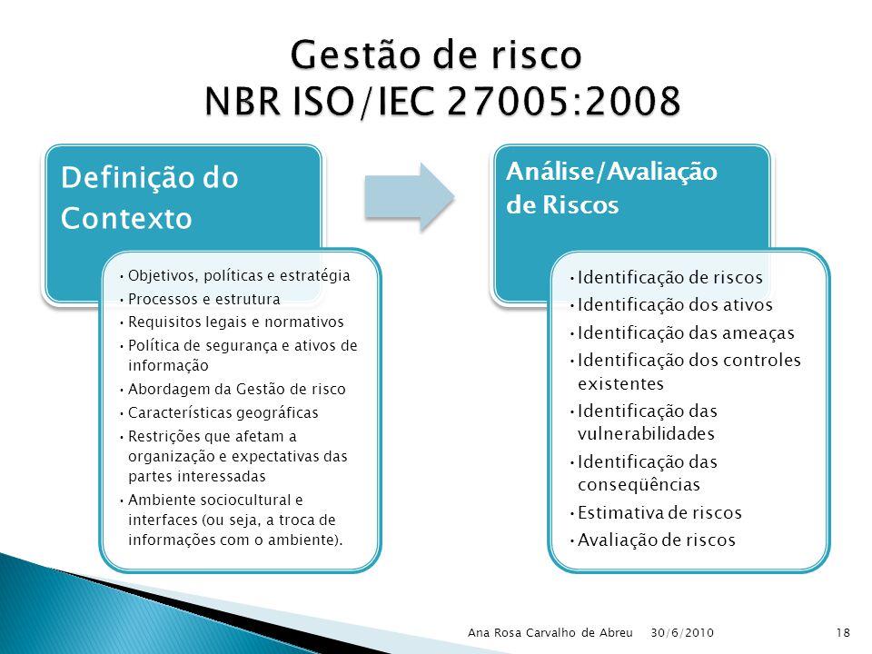30/6/2010 Ana Rosa Carvalho de Abreu18 Definição do Contexto Objetivos, políticas e estratégia Processos e estrutura Requisitos legais e normativos Po
