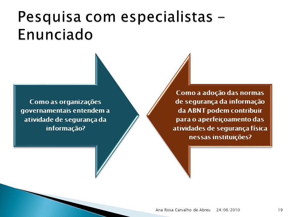 24/06/2010 Ana Rosa Carvalho de Abreu19 Como as organizações governamentais entendem a atividade de segurança da informação? Como a adoção das normas
