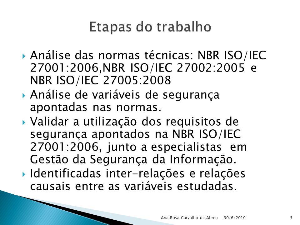 Análise das normas técnicas: NBR ISO/IEC 27001:2006,NBR ISO/IEC 27002:2005 e NBR ISO/IEC 27005:2008 Análise de variáveis de segurança apontadas nas no