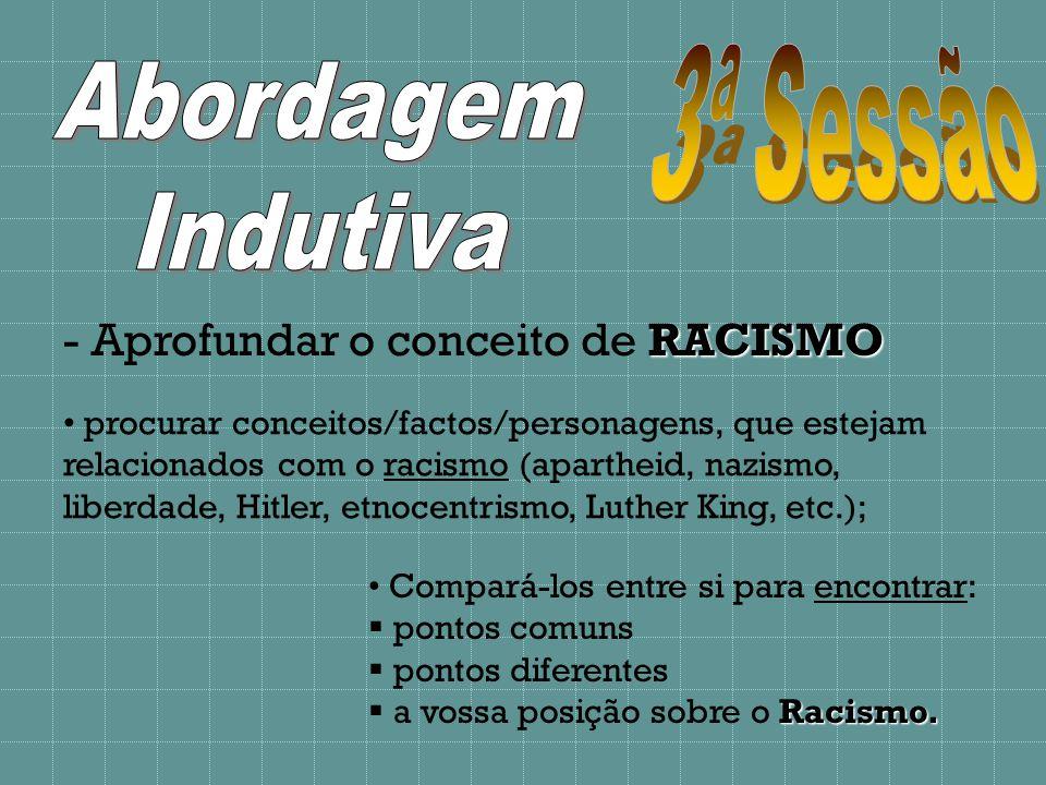 - Aprofundar o conceito de RACISMO procurar conceitos/factos/personagens, que estejam relacionados com o racismo (apartheid, nazismo, liberdade, Hitler, etnocentrismo, Luther King, etc.); Compará-los entre si para encontrar: pontos comuns pontos diferentes a vossa posição sobre o Racismo.