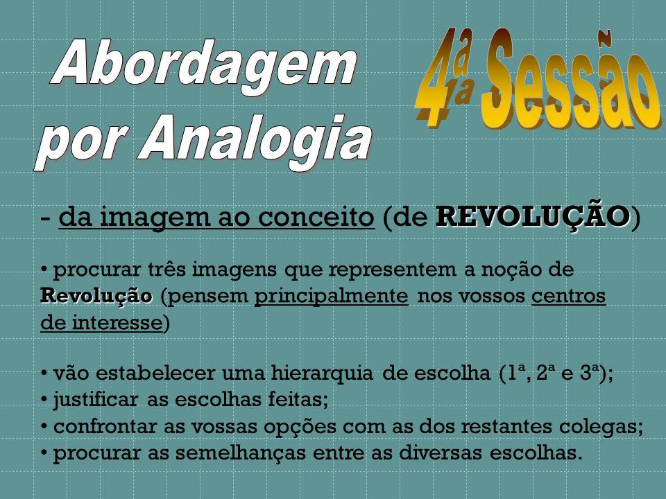 - da imagem ao conceito (de REVOLUÇÃO REVOLUÇÃO) procurar três imagens que representem a noção de Revolução Revolução (pensem principalmente nos vosso